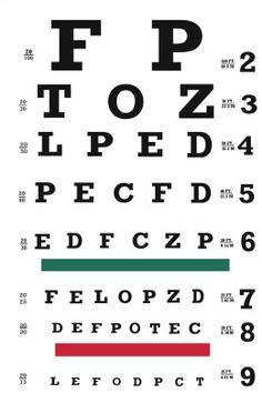 This is an image of Crazy Pediatric Eye Chart Printable