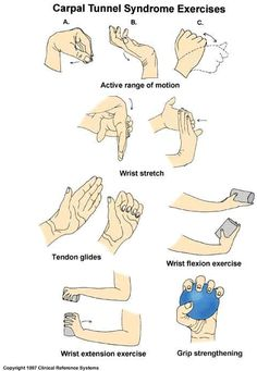 Carpal Tunnel Syndrome Exercises    I do the second wrist stretch all the time (preferably against a wall, turning my hand upside down.)  It really helps!