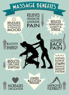Do you know the benefits of massage? See them for yourself by scheduling a massage TODAY! http://matrixmassagecancun.com/