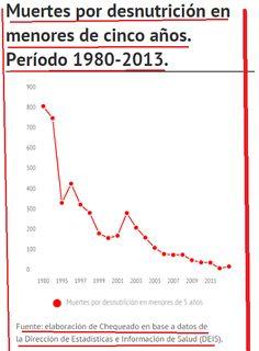 el blog de josé rubén sentís: la desnutrición infantil en argentina