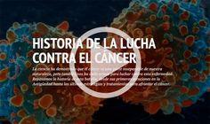 Cronología: la lucha contra el cáncer