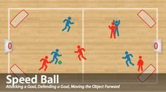 Speed Ball is a fun invasion game for your physical education classes. Click through to learn more about the rules, layers, tactics and learning outcomes this game focuses on! #physed