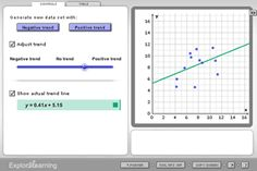Scatter Plots Gizmo great for 7th graders.
