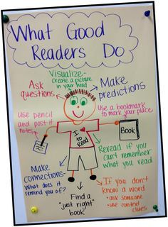 Nice reference anchor chart for what Good Readers do. I love the drawing of the student connected to all the ideas!