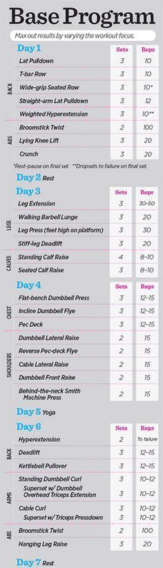 12 Weeks to a Competition Body Training Plan
