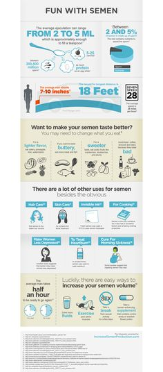 The Infographic designed by James Tremont of http://www.increasesemenproduction.org/ . Semen is not only necessary for male fertility, it symbolizes v