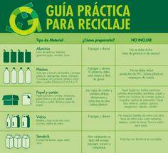 EL MUNDO DEL RECICLAJE: Como reciclar