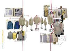 Development in sketchbook Fashion Portfolio Layout, Fashion Design Sketchbook, Fashion Sketches, Portfolio Ideas, Textiles Sketchbook, Fashion Degrees, Fashion Collage, Layout Inspiration, Fashion Inspiration