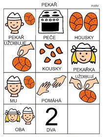 Pro Šíšu: Pekar pece housky Music School, Pictogram, Kids Education, Word Art, Montessori, Language, Activities, Comics, Logos
