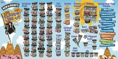2009 Ben & Jerry's Flavor Line-Up (FRONT)