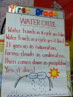 """water cycle song - to the tune of she'll be coming round the mountain.may be a little juvenile, but it will teach my kids those hard """"tion"""" words of the water cycle. 1st Grade Science, Kindergarten Science, Elementary Science, Teaching Science, Science Education, Science Activities, Science Ideas, Teaching Ideas, Science Fun"""