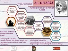 #alkhansa #alkhansa' #sastrawanmuslimah #sastrawanpraarab #arab #sastra #sastrawan #wanita #wanitatangguh #wanitaluarbiasa #infografis #infographic #infografik