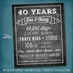 Chalkboard Marriage Stats Subway Art.  Wedding Card. Anniversary Present.  Digital file. Any text by Tipsy Graphics