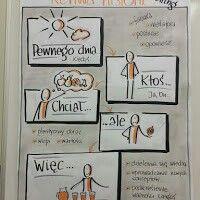 Storytelling rysunkowy. #flipowanie #sketchnoting