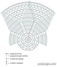 Круглый коврик крючком, схема