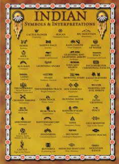 Native Cherokee Symbols and Meanings - Yahoo Image Search Results Native American Cherokee, Native American Symbols, Native American History, American Indians, Native Symbols, Cherokee History, Cherokee Indian Art, Native American Prayers, Cherokee Symbols
