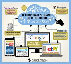 What if corps told the real truth in their infographics?  #lol   From:   http://www.naturalnews.com/040960_corporate_slogans_eBay_Facebook.html