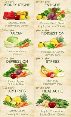 Healthy juice recipes 352547477085020759 - Healthy juice – Detox Juice Recipes – Healthy juice / – Source by Healthy Juice Recipes, Juicer Recipes, Healthy Detox, Healthy Juices, Detox Recipes, Healthy Smoothies, Healthy Drinks, Healthy Snacks, Healthy Eating