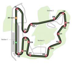 Grand Prix de Hongrie Hungaroring