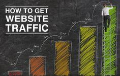 http://highvisits.com/ Buy Website Traffic - 5 Things to Know Upfront