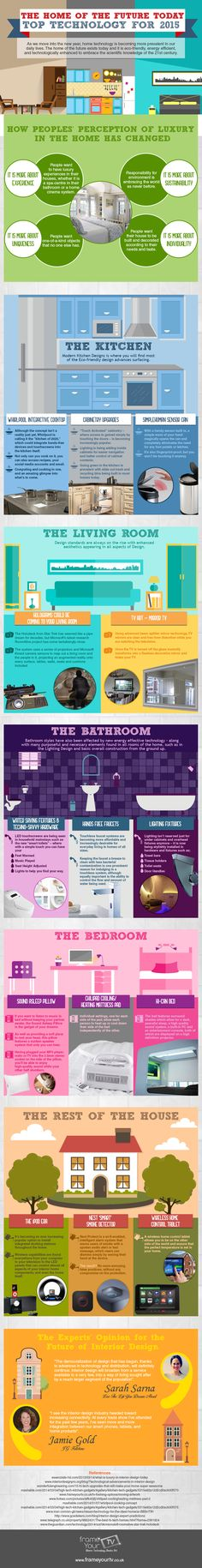 The Home of the Future Top Technology for 2015 #infographic #Home #HomeImprovement #Technology