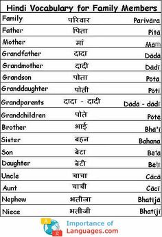 hindi words for families