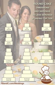 Cake Serving Guide, Cake Serving Chart, Cake Portions, Cake Servings, Cake Sizes And Servings, Cake Decorating Techniques, Cake Decorating Tips, Wedding Cakes With Cupcakes, Cupcake Cakes