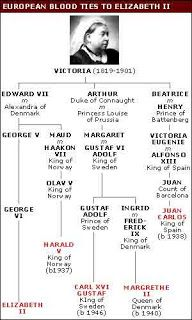 Nice article: History of Queen Victoria as grandmother to European monarchies
