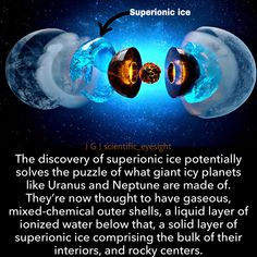 "A new experiment confirms the existence of ""superionic ice,"" a bizarre form of water that might comprise the bulk of giant icy planets throughout the universe#science #universe #universalworld #sciencefact"