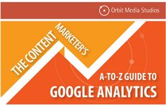 Using Google Analytics properly makes you a far more effective digital marketer. This infographic outlines the key ways content marketers can utilize the tool.