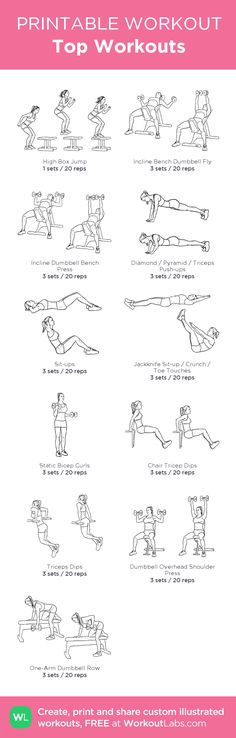 Top Workouts: my visual workout created at WorkoutLabs.com • Click through to customize and download as a FREE PDF! #customworkout