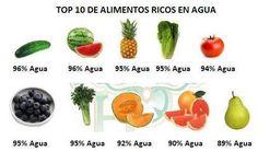 10 alimentos ricos en agua #alimentacion #salud