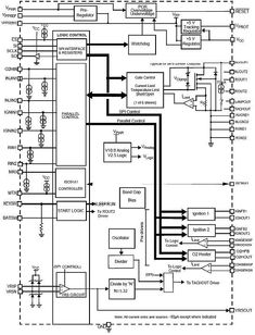 EDN - Freescale analog ICs for small engine electronic control units Ignition Timing, Ignition Coil, Electronic Control Unit, Engine Control Unit, Analog Devices, Combustion Engine, Motor Scooters, Outboard Motors, Small Engine