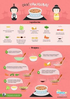 Trendy Ideas For Soup Recipes Asian Chinese Food Soup Recipes, Cooking Recipes, Quick Recipes, Menu Dieta, Sweet And Salty, Food Illustrations, Diy Food, Chinese Food, Food Hacks