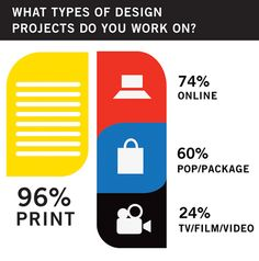 Print is Novel in Digital Era | Graphic Design USA