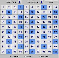 With this interactive chart it is so easy to see the patterns created for skip counting, multiplying, dividing, etc. Math Classroom, Kindergarten Math, Teaching Math, Teaching Ideas, Classroom Ideas, Fun Math, Math Activities, Math Math, Interactive Activities