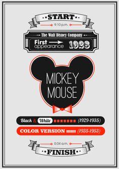 Mickey Mouse by Mila Wayne, via Behance