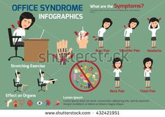 infographics of woman office syndrome symptoms and prevention. vector illustration.