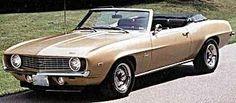 1969 Chevy Camaro cost $2,905