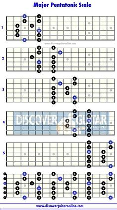 Major Blues Scale: 5 patterns Discover Guitar Online, Learn to Play Guitar Guitar Scales Charts, Guitar Chords And Scales, Music Chords, Guitar Chord Chart, Beginner Guitar Scales, Guitar Scale Patterns, Blues Guitar Chords, Music Theory Guitar, Jazz Guitar