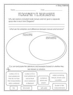 Chemical Vs. Physical Reactions   Physical change, Worksheets and ...