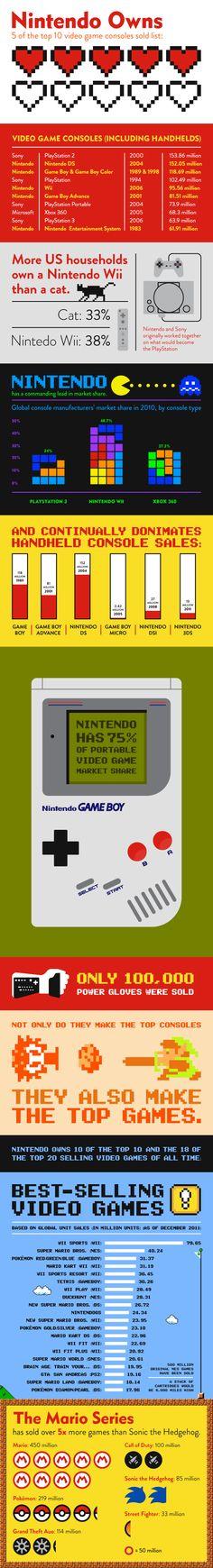 Nintendo MBA - Trevor Basset