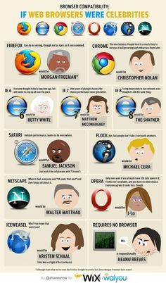 If browsers were celebrities