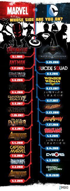 Calendario nerd de lançamento de filmes da Marvel e DC