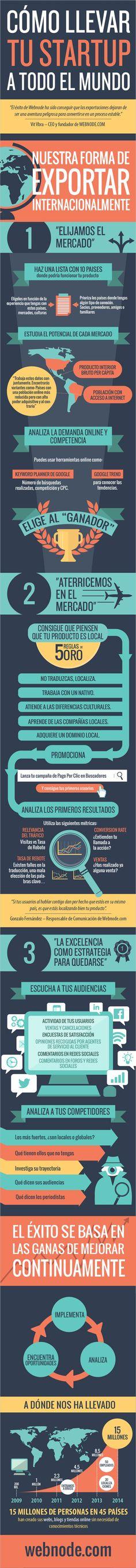 Webnode nos presenta esta infografía con las claves del éxito para llevar una startup a nuevos mercados. Un documento en español para emprendedores.
