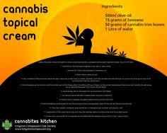 Cannabis Topical Cream Recipe