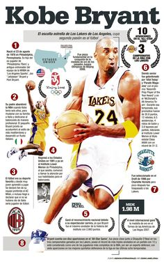Kobe Bryant. #infografia #infographic Check out more Kobe Bryant at: http://weheartlakers.com Get NBA updates with http://hoopsternation.com