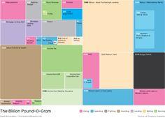 Billion Pound-O-Gram