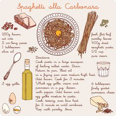 You Should Make Spaghetti Carbonara  You are a good cook, possibly a much better cook than you realize. You are a natural foodie. You don't like to make anything too complex in the kitchen, but you are always ready to take a few risks.  You are all about using high quality ingredients and executing well. Simple food can be the best if done right. When you get stuck in a kitchen rut, you go back to basics. You can make a meal out of anything.