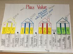 Revision grade 5 place value Place value to hundred millions, including decimals Math Charts, Math Anchor Charts, Teaching Place Values, Teaching Math, Math Tutor, Math Strategies, Math Resources, Math Tips, Math Place Value